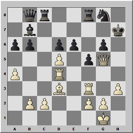 Исправляем игру мастеров: блестящая шахматная комбинация оставшаяся  за кадром