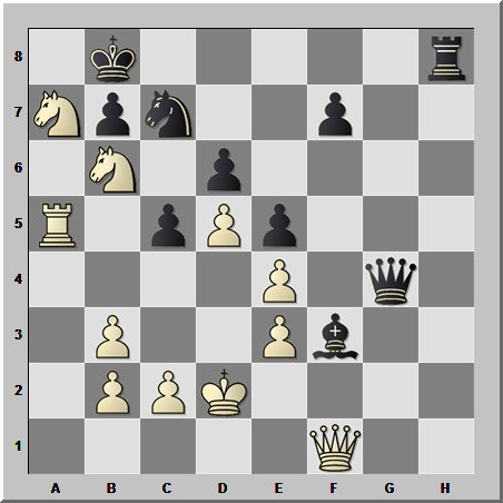 Красивая шахматная комбинация, которой исполнилось 153 года