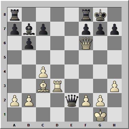 Шахматный шедевр в защите: тихий ход останавливает мощную атаку на короля