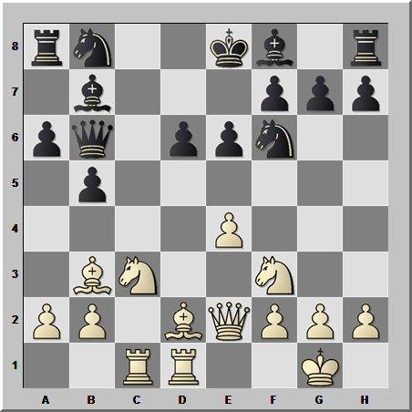 Если в шахматах обыграть гроссмейстера один раз, то второй даётся уже легче