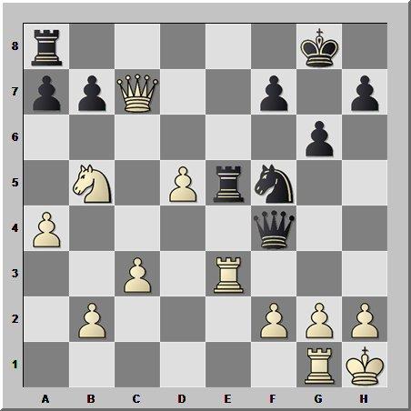 Шахматные шедевры в классике в мировой классике: красивая атака Владимира Крамника