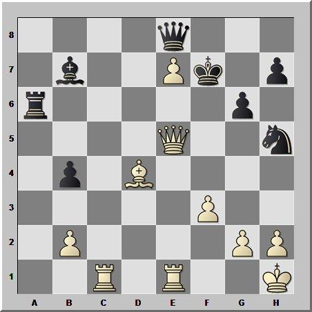 За доминированием и централизацией фигур в шахматной партии всегда следует неизбежный удар
