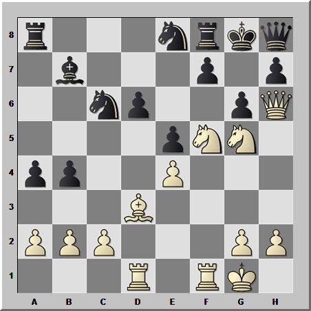 Шахматная головоломка: атака белых коней