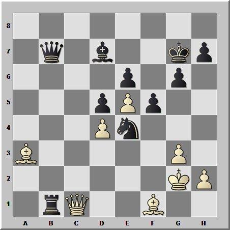 Сдаться в шахматах никогда не поздно