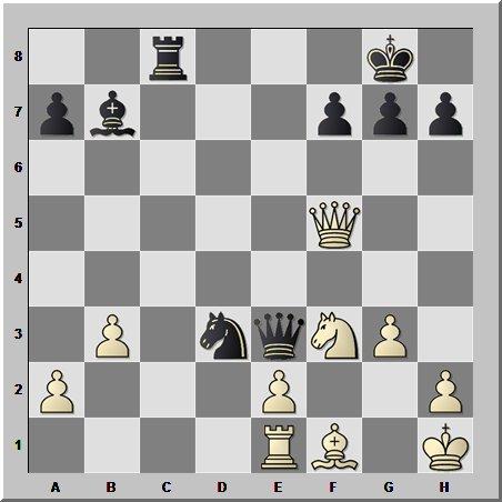 Шахматная головоломка: игра на взаимных слабостях