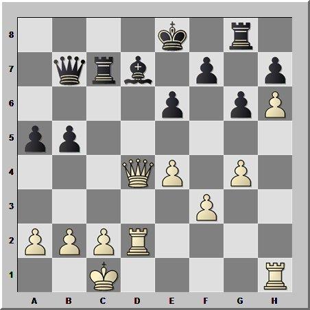 Шахматные ошибки: общая корректность выводов, как следствие начального расчёта комбинации