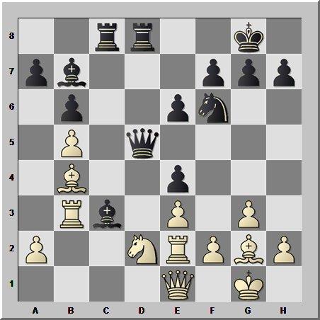Фигурная игра в центре доски от чемпиона мира по шахматам Магнуса Карлсена