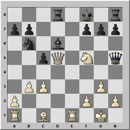 Шахматные комбинации: нападение вместо отступления