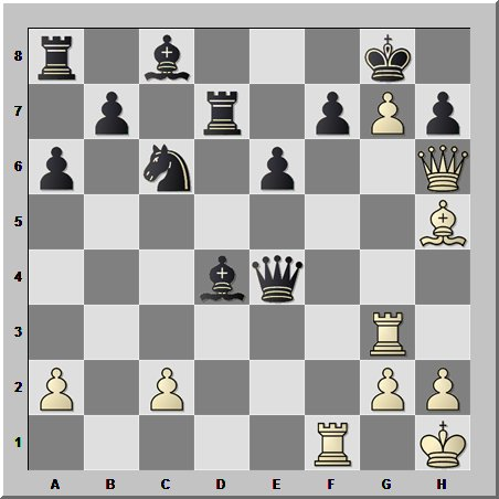 Шахматная комбинация — красота требует жертв