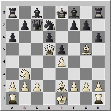 Шахматный дебют с бесчисленным количеством комбинаций