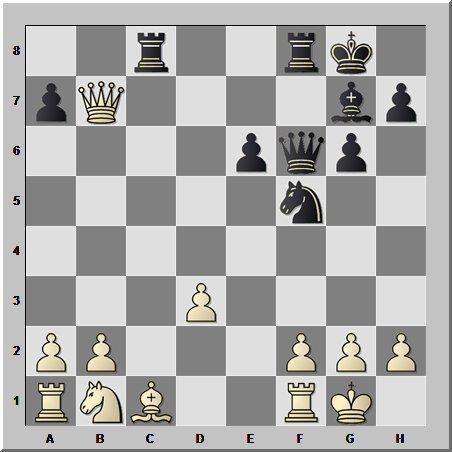 Шахматные комбинации: недоразвитый ферзевый фланг и давление по вертикалям