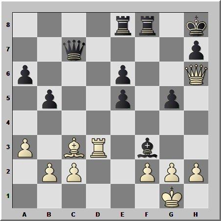 Шахматные комбинации: спасительный ход в самый решающий момент партии