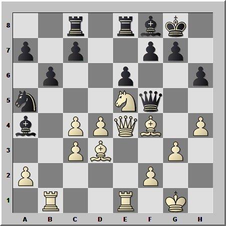 В шахматах, даже в выигранной позиции надо искать наиболее эффективный и короткий путь к победе