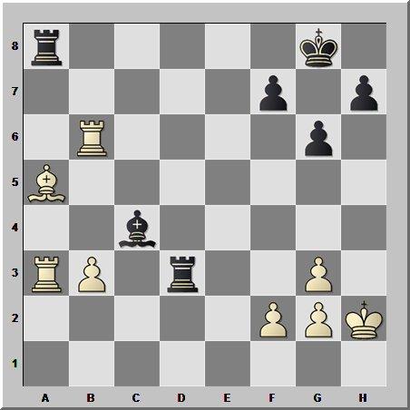 Шахматные окончания: ошибочное стремление упростить позицию