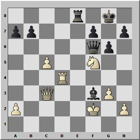 Шахматные комбинации: неудачное расположение фигур во время разменной операции