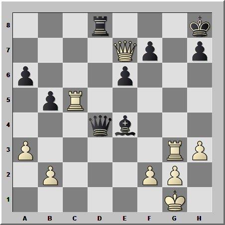 Шахматные комбинации: нарушение координации фигур противника