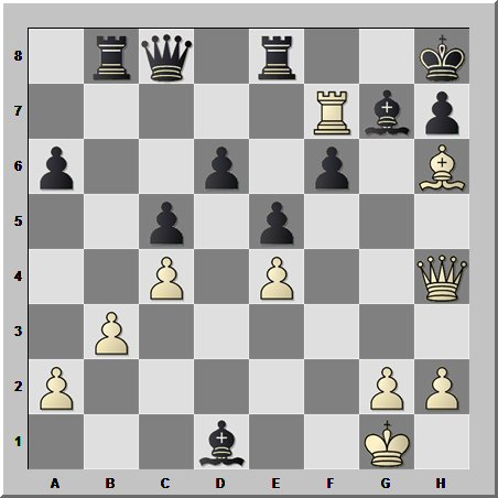 Ещё одна гениальная комбинация от восьмого чемпиона мира по шахматам Михаила Таля