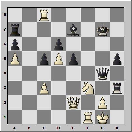 Шахматные комбинации: сила ладей в миттельшпиле