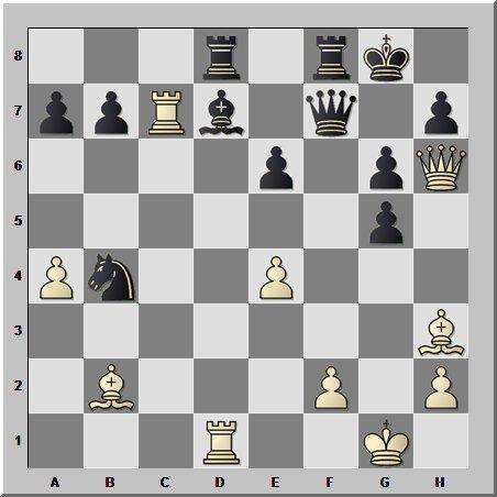 Когда в шахматной партии наступает цейтнот, следует чётко идти по заранее намеченному плану!