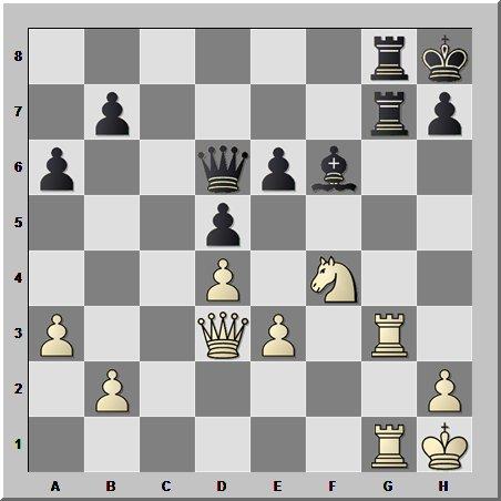 Стремление к симметрии в шахматах часто приводит к поражению