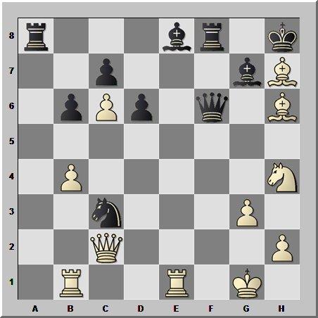 Шахматные комбинации: атака по диагоналям, не забывая горизонтали