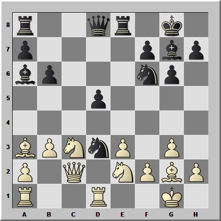 Как 11-й чемпион мира по шахматам Роберт Фишер расчищает пространство для слонов