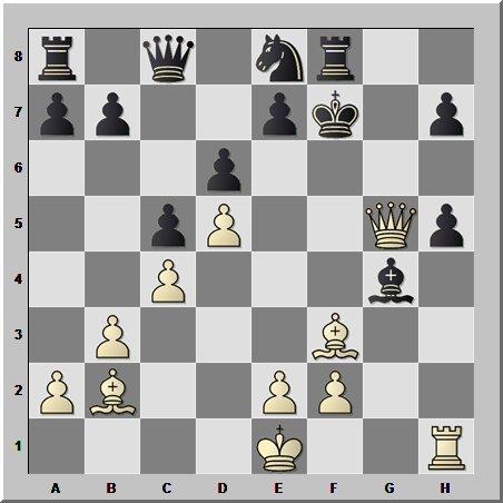 Шахматные комбинации: атака в меньшинстве