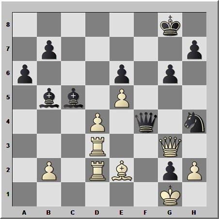 Выигрыш в позиции, где под ударом две фигуры и не хватает двух качеств