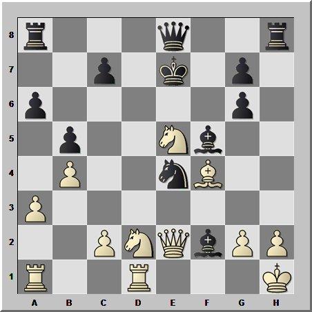 Король противника закрыт в клетке — первый признак назревающей комбинации в шахматах