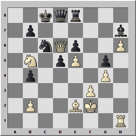 Элегантная комбинация из категории женских шахмат