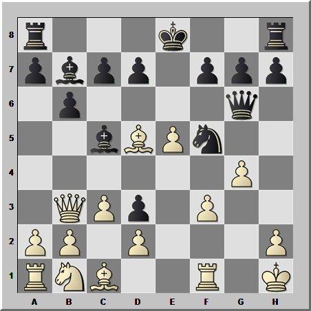 Альтернативный выигрыш в шахматной партии
