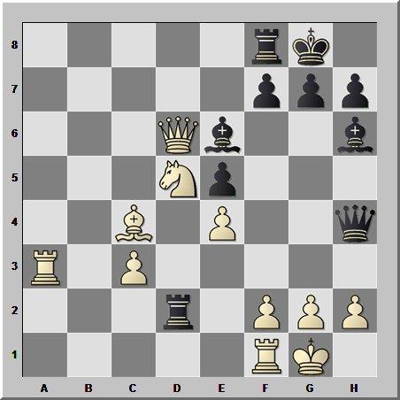 Шахматные комбинации: взаимная атака и игра на слабости