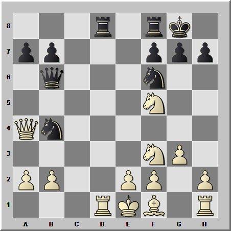 Атака на застрявшего в центре короля противника