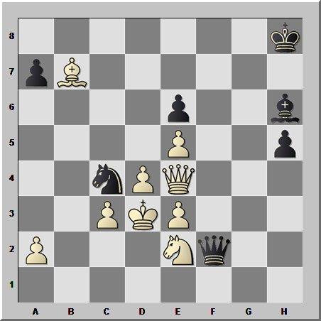 Шахматная группировка в центре доски Магнуса Карлсена распадается от ударов Вашье-Лаграва