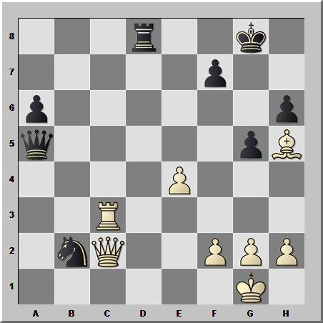 Вечный шахматный вопрос: конь или слон