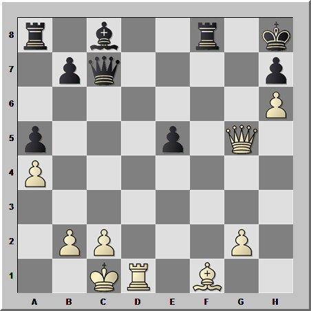 Шахматные комбинации: атака при разносторонних рокировках