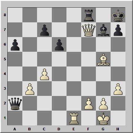Шахматные комбинации: скрытый ресурс в критической позиции
