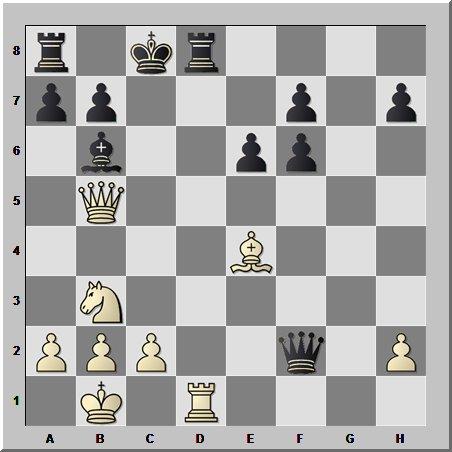 Шахматные комбинации: боевой слон на большой диагонали