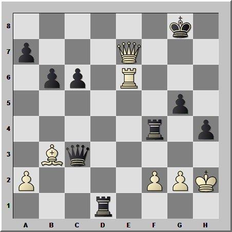 Шахматные комбинации: чей король раскрыт больше