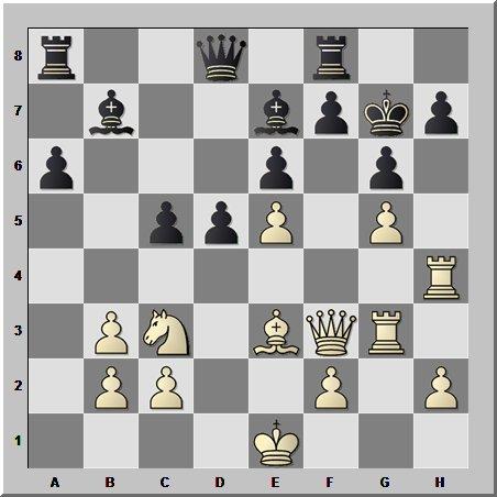 Шахматные комбинации: вскрытие королевской крепости и направление главного удара