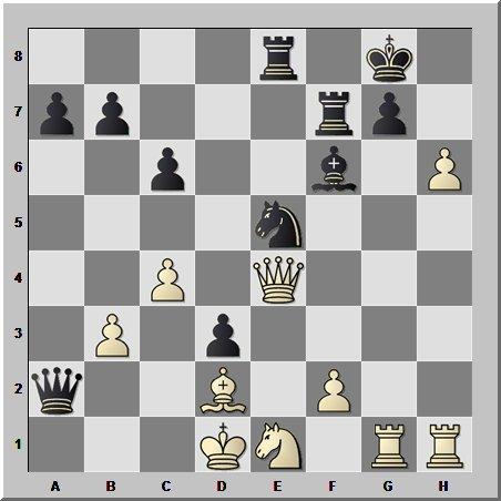Шахматные комбинации: эффектное уничтожение  последнего бастиона