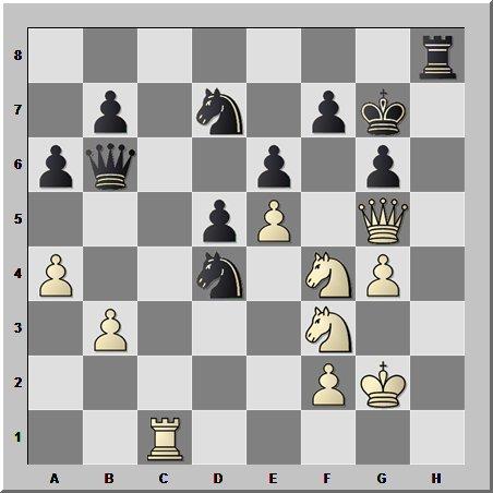 Шахматные комбинации: неудачный размен и начало атаки