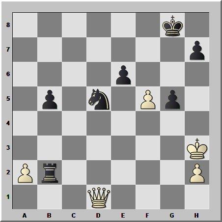 Шахматные комбинации: выиграть смешанный эндшпиль, имея ферзём меньше