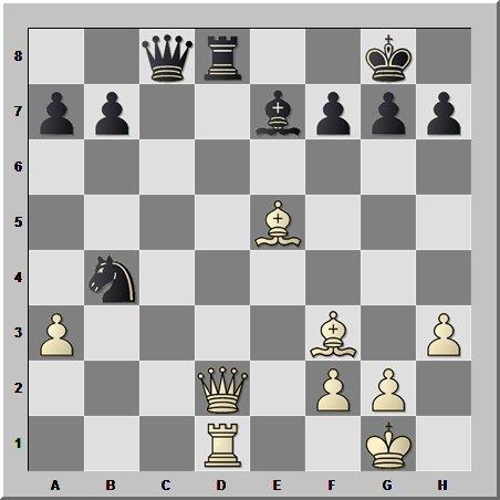 Шахматные комбинации: охота за фигурами противника