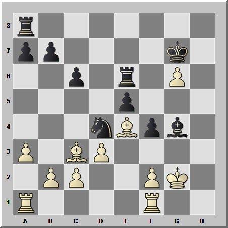 Шахматные комбинации: клетка для  уставшего  короля