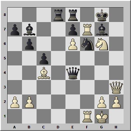 Шахматные комбинации: окружение короля противника