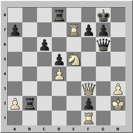 Шахматные комбинации: пешечный таран и атака по линиям