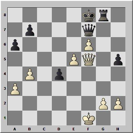 Шахматные комбинации: атака без ладьи