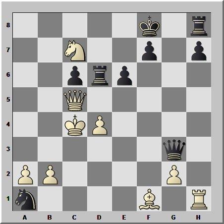Шахматные комбинации: атакующий король