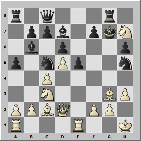 Шахматные комбинации: сложная фигурная игра в миттельшпиле